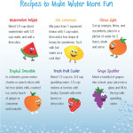 WaterRecipes_eng