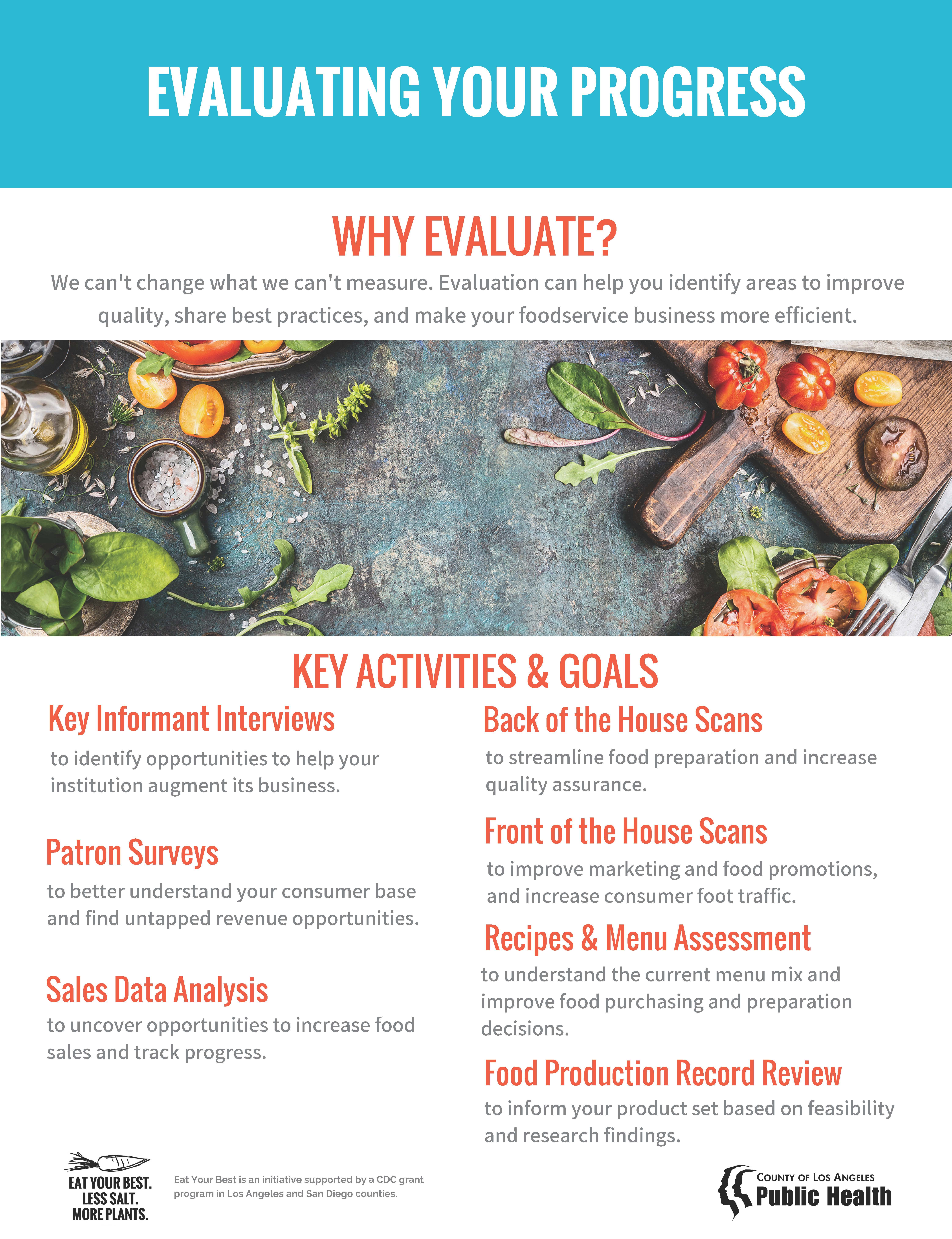 Info sheet titled Evaluating Your Progress